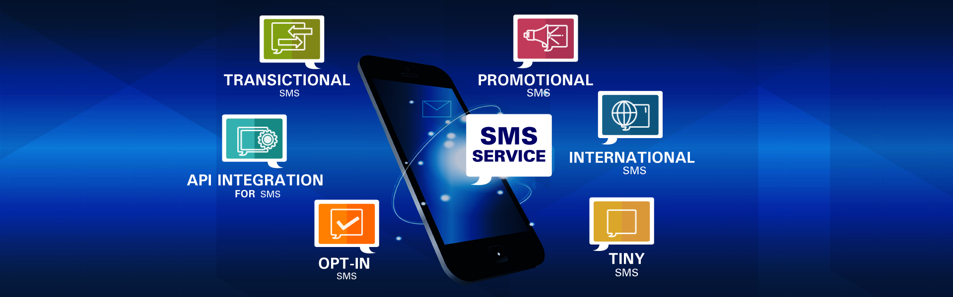 Transactional SMS Service in Delhi