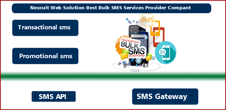 Improving Consumer Services by Bulk SMS Marketing