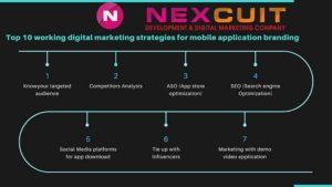 Top 10 working digital marketing strategies for mobile application branding