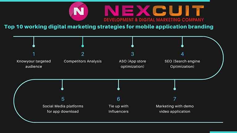 Top 10 working digital marketing strategies for mobile application branding.