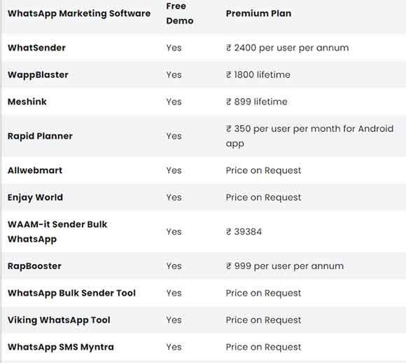 Top 10 Free Bulk WhatsApp Sender Software for Marketing